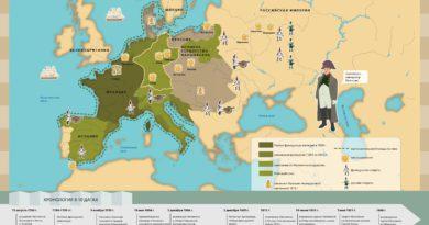 Имре Файнер. 10 великих империй в картах и фактах. От Александра Великого до королевы Виктории